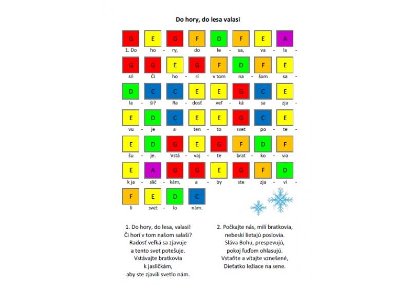 Koledy a vianočné piesne pre detský klavír
