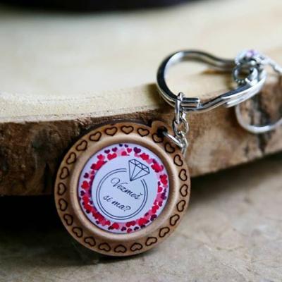 Kľúčenka s vlastným dizajnom a textom