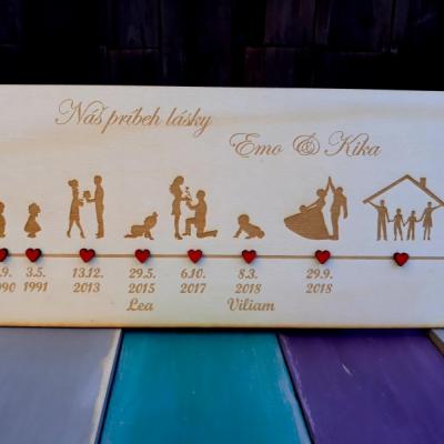 Príbeh lásky - tabuľka