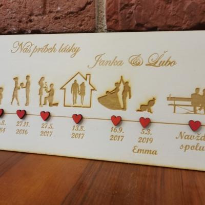 Tabuľka - príbeh lásky