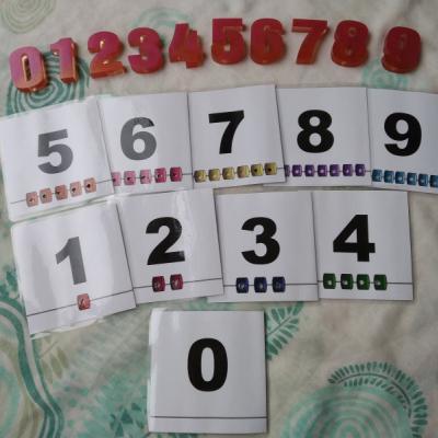 Kartičky Čísla